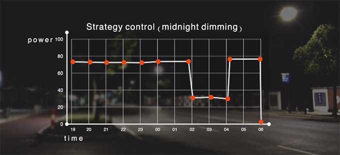 midnight dimming